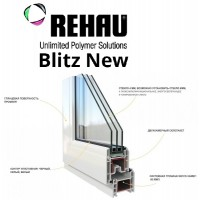 Окна REHAU Blitz New